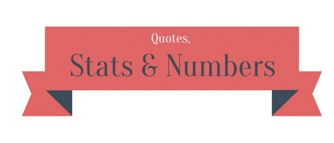 quotes stats numbers october