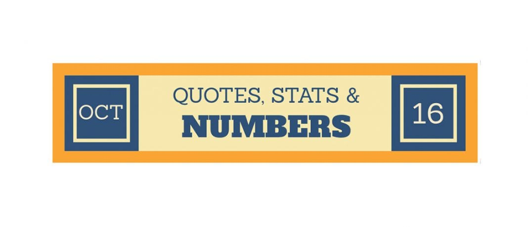 Quotes stats numbers