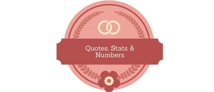 quotes stats & numbers