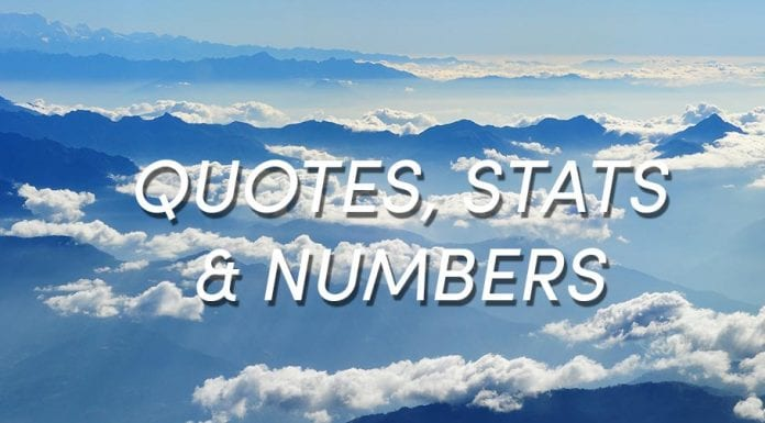 Quotes, Stats & Numbers travel